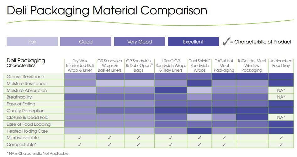 wrap-chart.jpg